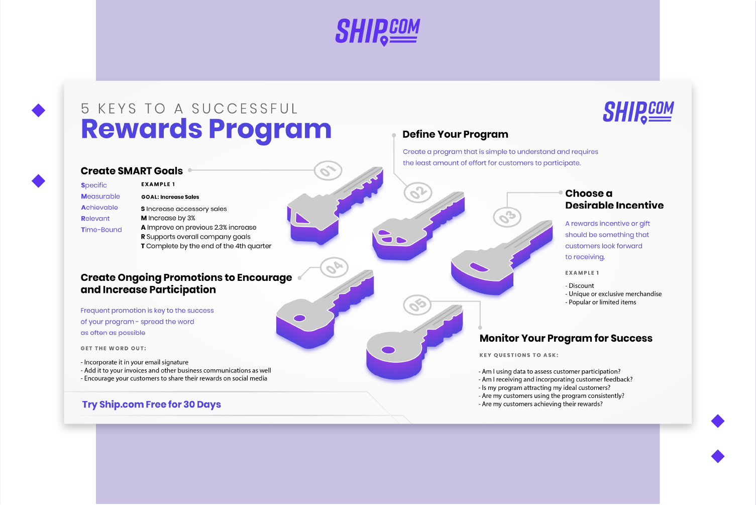 Best Shipping Practices for Home Businesses